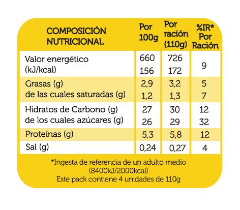 Flan_de_huevo_reina_4x110g_albañomaria_DEFI__tabla_nutricional