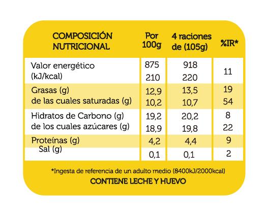 PANNACOTA_DE_CAFE_REINA_420G_DEFI_tabla_nutricional