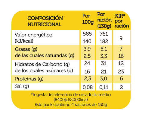 arroz_con_leche_reina_4x130g_DEFI__tabla_nutricional