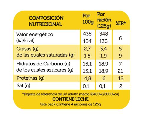 bifidus_con_azucar_de_caña_reina_4x125g_DEFI_tabla_nutricional