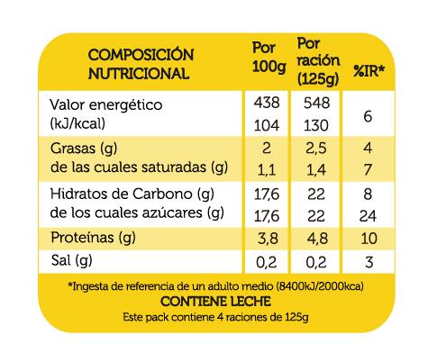 bifidus_con_fresa_lima_y_menta_reina_4x125g_DEFI_tabla_nutricional
