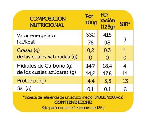 bifidus_con_granada_frambuesa_0mg_reina_4x125g_DEFI_tabla_nutricional