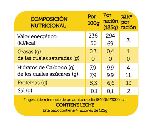 bifidus_con_melocoton_frutadelapasion_0mg_reina_4x125g_DEFI_tabla_nutricional