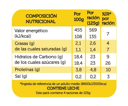 bifidus_con_pera_vainilla_canela_reina_4x125g_DEFItabla_nutricional
