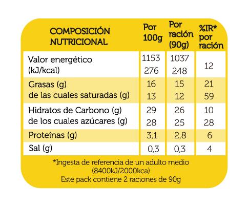 cheescake_fresa_2x90g_DEFI__tabla_nutricional