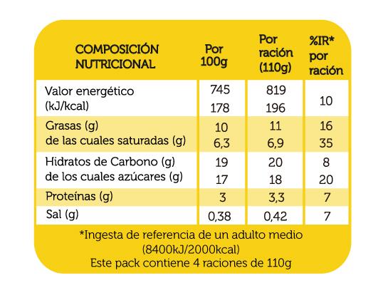 copa_de_chocolate_y_nata_reina_2x110g_tabla_nutricioonal