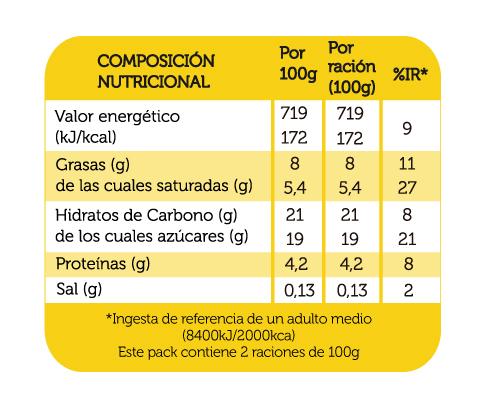 crema_catalana_reina_2x103g_DEFI_tabla_nutricional