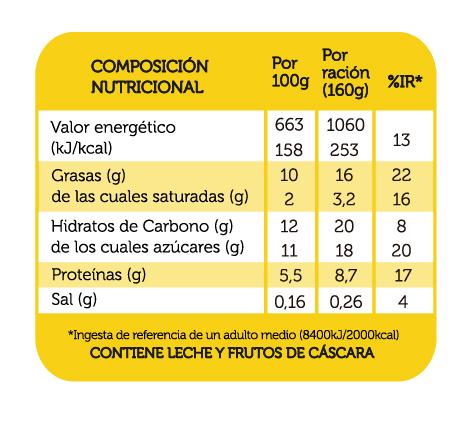 cuajada_con_miel_y_nueces_320g_2x160g_tabla_nutricional