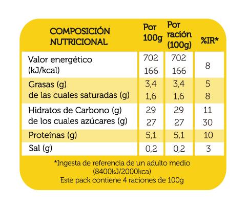 flan_de_bizcocho_con_miel_4x100g_DEFI_tabla_nutricional