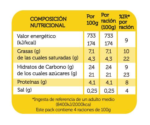 flan_de_cafe_reina_pack_4x100g_DEFI_tabla_nutricional