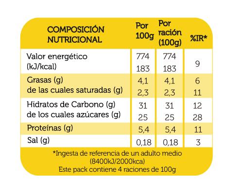 flan_de_coco_reina_4x100g_DEFI_tabla_nutricional