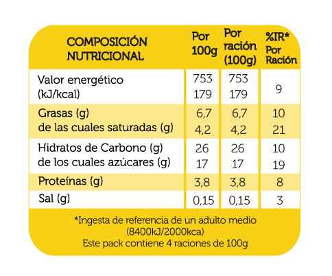 flan_de_dulce_de_leche_reina_4x100g_DEFI_tabla_nutricional