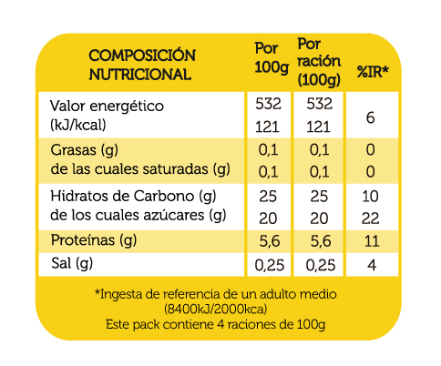 flan_de_huevo_reina_0mg_4x100g_DEFI_tabla_nutricional