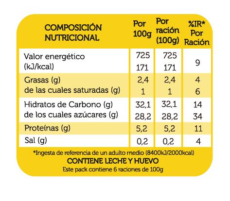 flan_de_huevo_reina_6x100g_tabla_nutricional