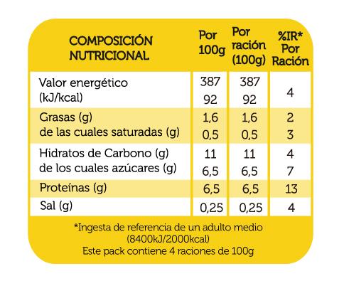 flan_de_huevo_reina_ekilibrio_4x100g_DEFI_tabla_nutricional