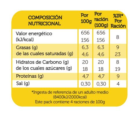 flan_de_queso_reina_4x100g_DEFIflan_de_queso_reina_4x100g_DEFI_tabla_nutricional