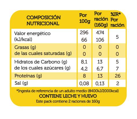 flan_rico_en_proteinas_tabla_nutricional