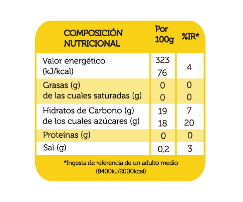 gelli_sweet_cola_reina_4x100g_DEFI_tabla_nutricional