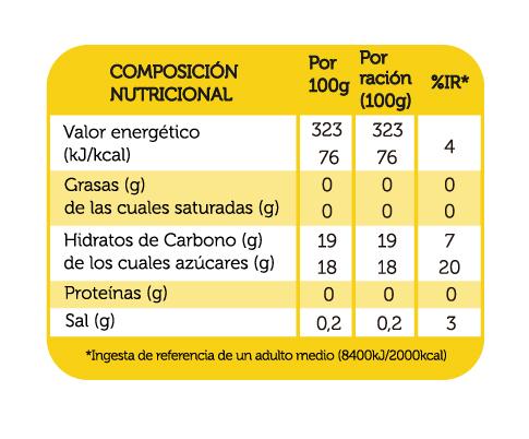 gelli_sweet_limon_reina_4x100g_DEFI_tabla_nutricional