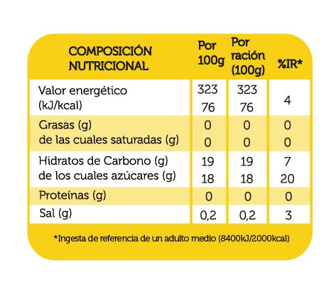 gelli_sweet_multifuta_3sabores_reina_6x100g_DEFI_tabla_nutricional