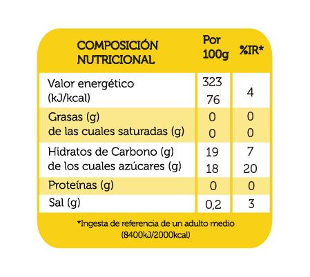 gelli_sweet_sandia_reina_4x100g_DEFI_tabla_nutricional