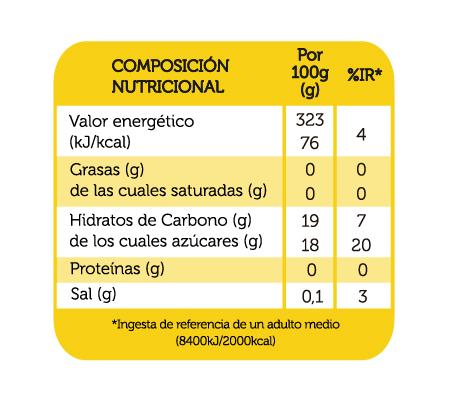 gelli_tropical_reina_12x100g_DEFI_tabla_nutricional