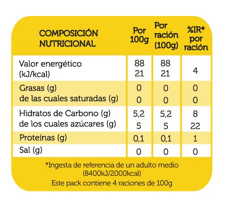 gellite_te_matcha_sabor_limon_jengibre_tabla_nutricional