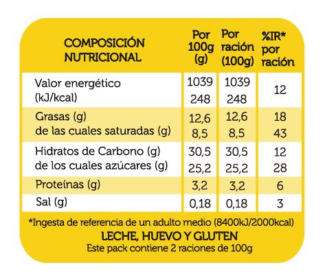la_tarteleria_tarta_al_whisky_reina_2x100g_tabla_nutricional