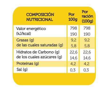 milhoja_crema_y_canela_reina_supremo_100g_DEFI_tabla_nutricional