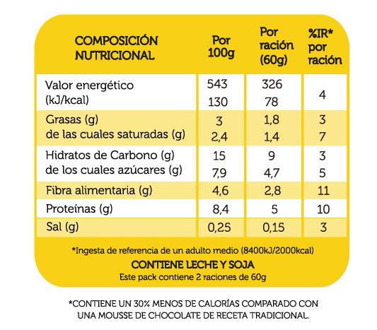 mousse_de_chocolate_ligera_reina_2x60g_tabla_nutricional