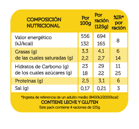 natillas_con_galleta_reina_4x125g_DEFI_tabla_nutricional