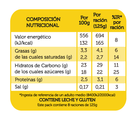 natillas_con_galleta_reina_8x125g_DEFI_tabla_nutricional