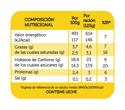 natillas_de_leche_merengada_4x125g_DEFI_tabla_nutricional