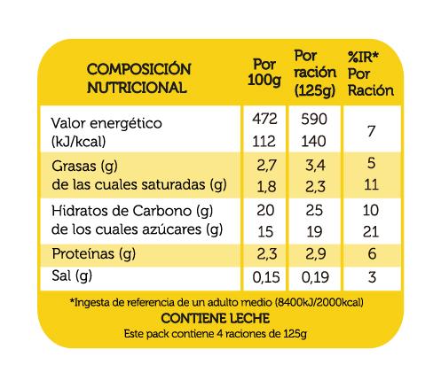 natillas_de_vainilla_reina_4x125g_tabla_nutricional