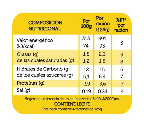 natillas_de_vainilla_reina_ekilibrio_4x125g_DEFI_tabla_nutricional