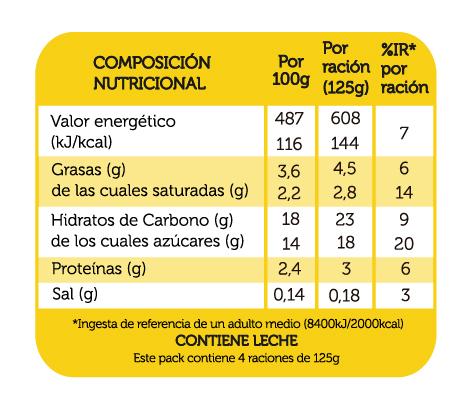 natillas_sabor_coco_reina_4x125g_tabla_nutricional