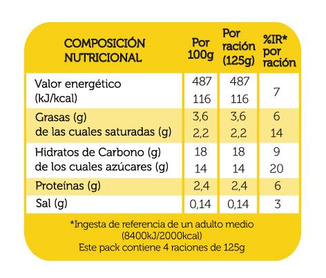 natillas_sabor_fresa_reina_4x125g_DEFI_tabla_nutricional
