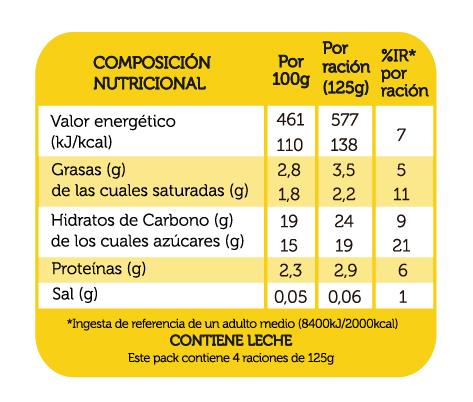 natillas_sabor_naranja_y_canela_500g_4x125g_tabla_nutricional