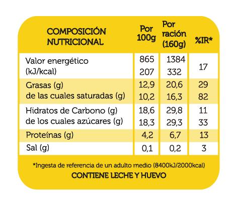 pannacota_caramelo_reina_2x160g_DEFI_tabla_nutricional