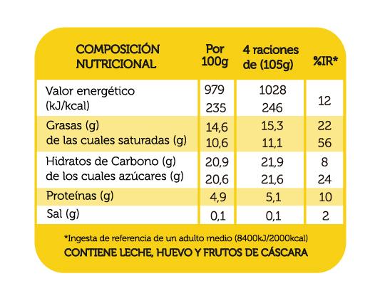 pannacota_de_turron_reina_420g_DEFI_tabla_nutricional
