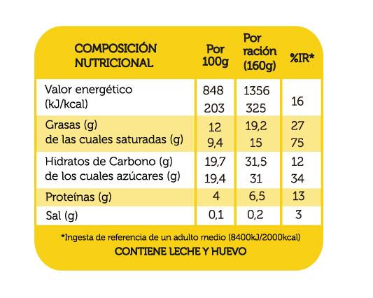 pannacota_frambuesa_reina_2x160g_DEFI_tabla_nutricional