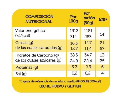 pastel_de_yema_ynata_reina_2x90g_DEFI_tabla_nutricional1