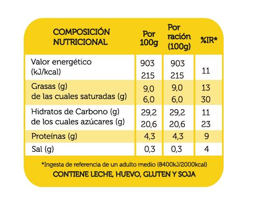 profiteroles_reina_2x100g_DEFI_tabla_nutricional