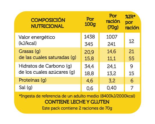 sensacion_galleta_de_cacao_y_nata_reina_2x70g_tabla_nutricional