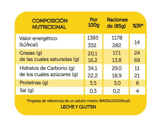 serradura_reina_2x85g_DEFI_tabla_nutricional