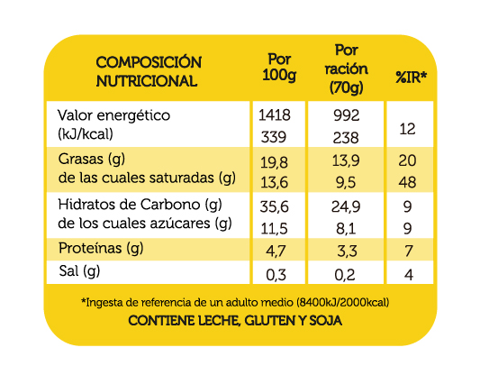 tarta_de_chocolate_y_galletas_2x70g_DEFI_tabla_nutricional