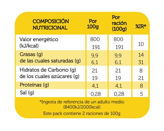 tarta_de_queso_c_mermelada_de_fresa_reina_2x100g_DEFI_tabla_nutricional