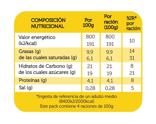 tarta_de_queso_c_mermelada_de_fresa_reina_4x100g_DEFI_tabla_nutricional