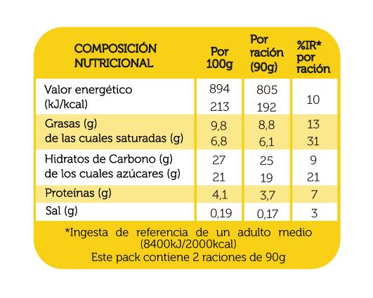 tiramisu_reina_2x90g_DEFI_tabla_nutricional