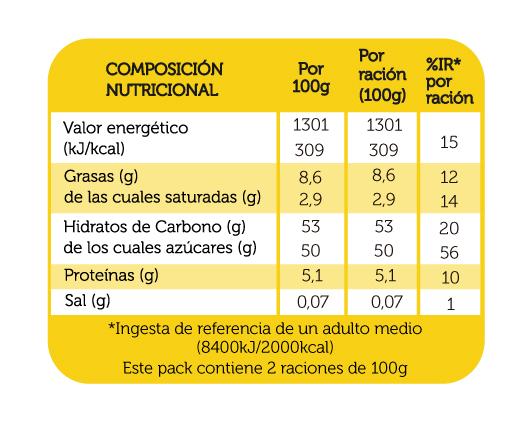 tocino_de_cielo_reina_2x100g_DEFI_tabla_nutricional